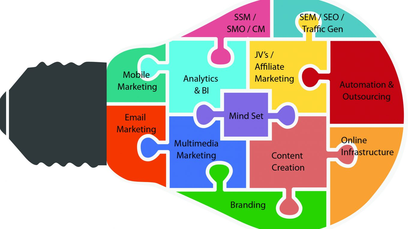 digital-marketing-is-important-elements-of-Digital-Marketing-Grabbit-Media