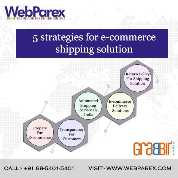5 strategies of how e-commerce shipping solution in India can help you sell smart on websites