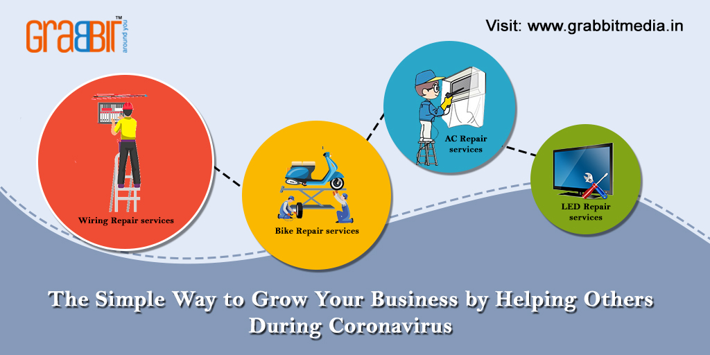 The Simple Way to Grow Your Business by Helping Others During Coronavirus