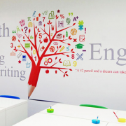 JEI Learning Centres
